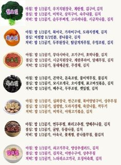다이어트 식단표 (숀리/정혜영 다이어트 식단표) Healthy Diet Meal Plan, Diet Meal Plans, Health Diet, Health Fitness, Flat Tummy Workout, Diet Recipes, Healthy Recipes, Hair Removal Remedies, Food N