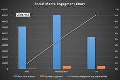 Which luxury car brand leads in social media engagement? #NCStateGLM