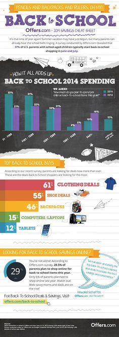 Customer Behavior - Back-to-School Shopping Trends [Infographic] : MarketingProfs Article