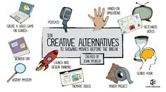 Twelve Creative Alternatives to Showing Movies Before the Break - John Spencer Divergent Thinking, Reading Motivation, John Spencer, Genius Hour, Learning Theory, Sketch Notes, Mystery Of History, Teaching Science, Teaching Ideas