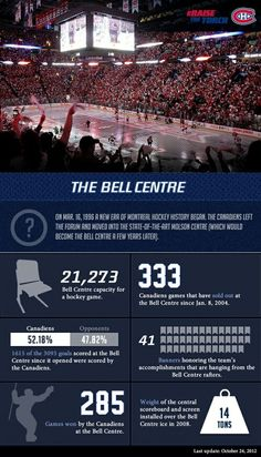 Bell Centre, Montreal, Quebec.