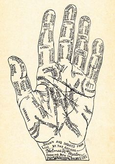 Wiccan, Magick, Witchcraft, Le Bateleur, Palm Reading, Illustration, Fortune Telling, Book Of Shadows, Numerology