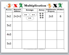 coloring multiplication array | You can download the worksheet from my website. Just click on the link ...