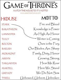 Game of Thrones Party | Invitations, Invitation wording and ...