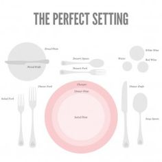 Table setting- in case I ever need to know