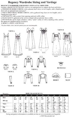 La Mode Bagatelle Regency Wardrobe Sewing Pattern  Includes sizes 6-22 and 18DD-22DD. See photo #2 for size chart.  Includes:  a Bodiced Petticoat, which is an undergarment to support the bust and skirts,  a Crossover Bodice Dress, with a pleated short sleeve in 2 lengths, and a shaped gored skirt with an optional train extension,  a Mock Drop Front Bodice Dress, with a gathered long sleeve in 2 lengths, and a round gown style skirt,  a Chemisette with a center front opening, and neck ruffle…