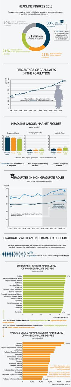 graduate jobs- should you take that first offer, or wait until you - resume 7 eleven