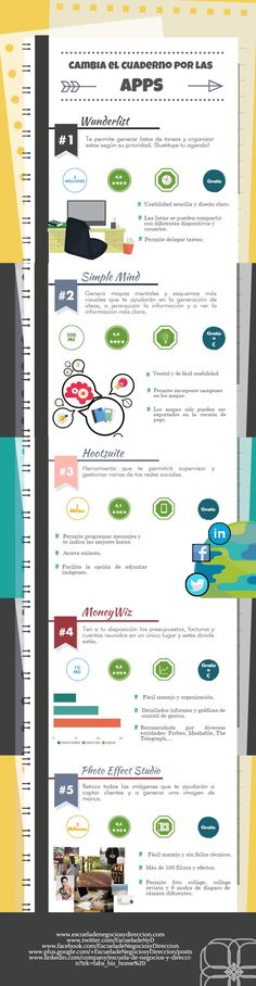 Cambia el cuaderno por APPs en el aula #infografia                                                                                                                                                                                 Más