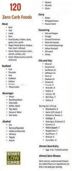 This is a list of 120 zero carb foods. Most of them are healthy, nutritious and incredibly delicious