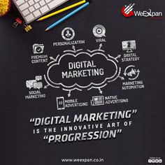 Digital Marketing Business, Social Marketing, Internet Marketing, Native Advertising, Mobile Advertising, Keyword Ranking, Seo Packages, Best Seo Services, Best Seo Company