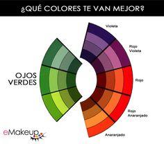 Si lo que estamos buscando es una mirada de impacto, donde el color de nuestros ojos resalte y adquieran una personalidad propia, entonces debemos escoger los colores o tonos que están en el extremo opuesto del verde. Estos son los tonos morados o violetas, los lilas, los tonos rojos, bronces y anaranjados.