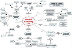 Mobile_Learning_Mar.cmap
