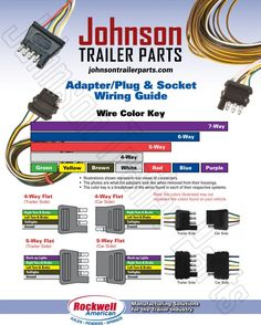 13 Best Trailer Wiring Diagram images | Trailer wiring ... Johnson Boat Wiring Harness Diagram on ignition switch diagram, johnson outboard wiring colors, johnson control box diagram, johnson carburetor diagram, johnson switch diagram, johnson ignition wiring diagram, 50 hp evinrude parts diagram, yamaha control box diagram, 50 hp johnson parts diagram, johnson outboard wiring harness, boat diagram, yamaha outboard parts diagram, johnson motor diagram, johnson 40 hp wiring diagram, johnson 90 wiring diagram, johnson fuel system diagram, johnson fuel filter diagram, johnson outboard controls diagram, 50 hp johnson outboard diagram, johnson 115 wiring diagram,