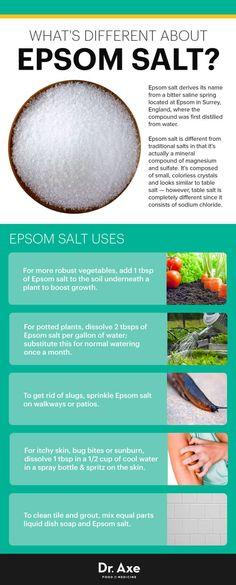Epsom salt uses - Dr. Axe