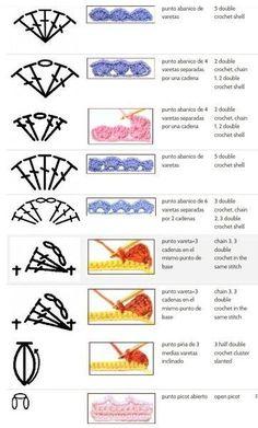 How to read patterns/как читать схемы