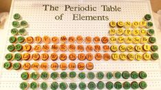 Periodic Table of Elements made from cupcakes