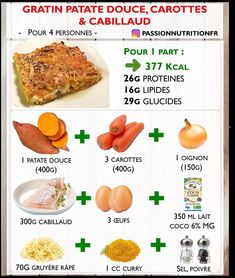 Pizza Sale, Diet Recipes, Healthy Recipes, Nutrition, Quiche, Cantaloupe, Clean Eating, Health Fitness, Gluten
