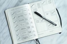 I Plan And I Have A Bullet Journal, Here Are Ways It Helps