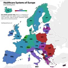 European healthcare system ranking.