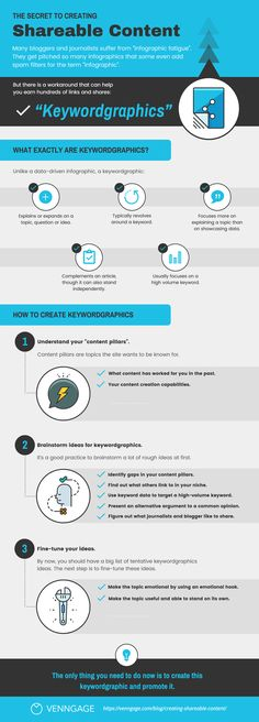 #Infographic: Creating Shareable Content Infographic Examples, Free Infographic Maker, Customer Relationship Management, Facebook Marketing Tools, Content Marketing, Digital Marketing Plan, How To Create Infographics, Infographics Design, Socialism