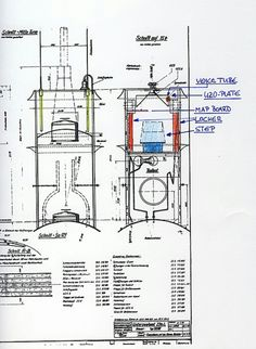 UBoat, type XXIII  tower | Ponorky | Pinterest | Submarines, Boat and Type