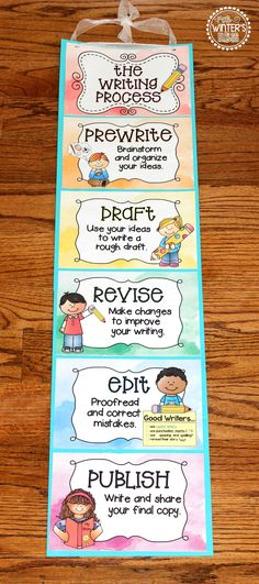 FREE! The Writing Process  These writing process printables can be used as an anchor chart or clip chart in your classroom. Perfect for teaching the stages of the writing process!