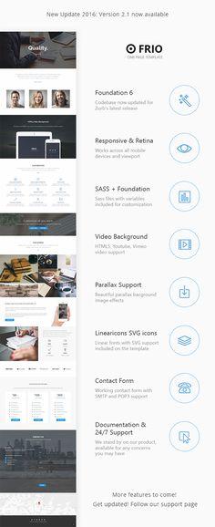Free ZURB Foundation themes Zurb foundation, Foundation and Free - zurb email templates