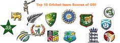 Top 10 scores of cricket teams