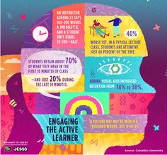 3 Awesome Visuals on Today's Education ~ Educational Technology and #MobileLearning  #edtech