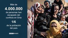 """Siria: 4 cifras que muestran la dimensión de """"la peor crisis humanitaria de esta generación"""""""