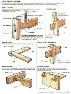 Tenon joint illustrations