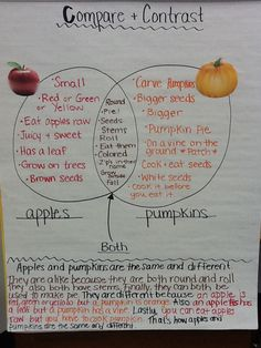 Fall Compare and Contrast writing about pumpkins and apples