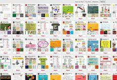 Formas de utilizar Pinterest en el aula