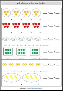 Repeated Addition Worksheets, Repeated Addition Multiplication, Multiplication Strategies, Multiplication Worksheets, Multiplication For Kids, Math Fractions, Array Worksheets, Kindergarten Math Worksheets, School Worksheets