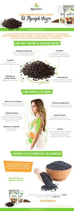 Beneficios del Ajonjolí Negro. Cuida tu Vida. Cuida tu Salud! Arosom y Soaro contribuyen a mejorar tu salud. www.arosom.com
