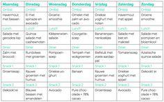 Snel afvallen met een koolhydraatarm dieet + recepten, weekmenu en koolhydratenlijst