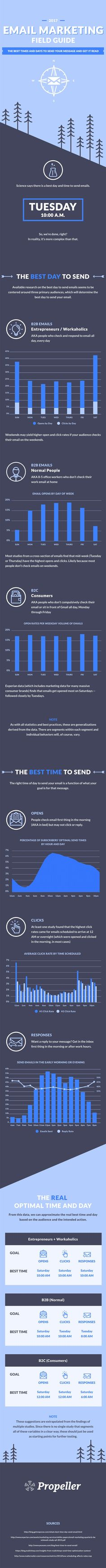 Here are some tips to help you boost your email marketing efforts.