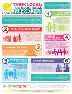 Think Local: Six Blog Ideas To Boost Your Local Search Engine Ranking Infographic