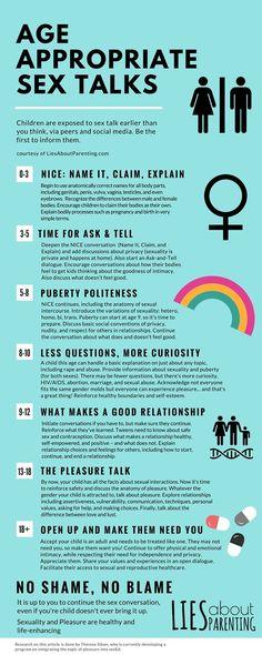 Infographic sex ed talk by age infant to adult LiesAboutParenting.com ähnliche tolle Projekte und Ideen wie im Bild vorgestellt findest du auch in unserem Magazin