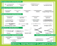 Dental Instrument Classification - Another! Dental Assistant Study, Dental Hygiene School, Dental Life, Dental Hygienist, Dental Tools Names, Dental Fun Facts, Dental Anatomy, Dental Technician, Instruments