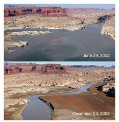 global warming impact: water supply reduce
