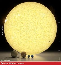 Our solar system in scale.