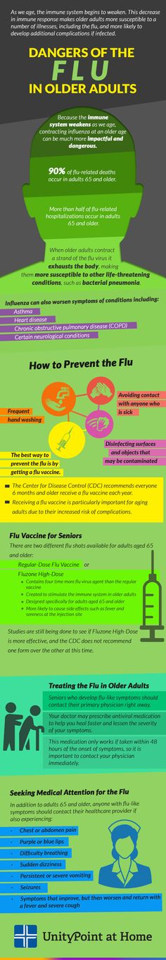 The Dangers of the Flu as We Age (Infographic)