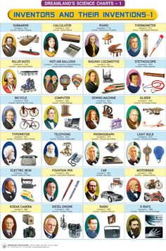 Famous Inventors Names And Inventions Inventors and their inventions Science Experiments Kids, Science Education, Teaching Science, Science For Kids, Teaching Geography, Gernal Knowledge, General Knowledge Facts, Invention Convention, Science Chart