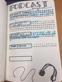 spread idea - podcasts to listen to Bullet Journal Key, Bullet Journal How To Start A, Bullet Journal Ideas Pages, Bullet Journal Layout, Bullet Journal Inspiration, Journal Notebook, Journal Pages, Bullet Journal Front Page, Bullet Journel