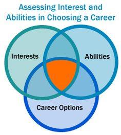 quint career