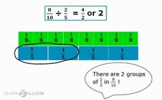 Divide fractions by fractions: dividing across