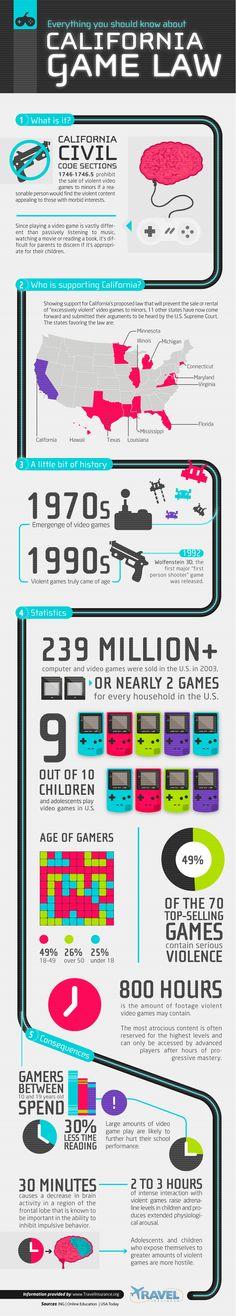 California's Violent Video Game Law