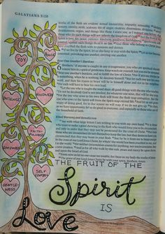 I have always thought that the fruit of the spirit is love, and that all the other fruits grow out of it. Bible journaling art by @peggythibodeau www.peggyart.com