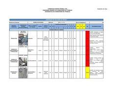 Resume internal audit manager deloitte